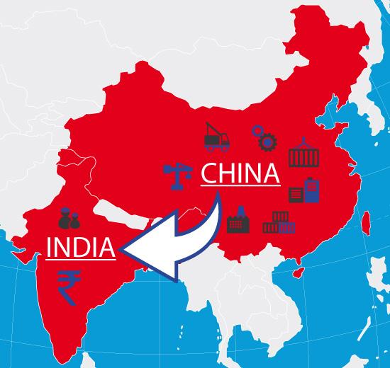 China-to-India